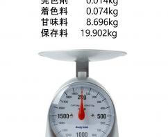 体内の食品添加物は年間25キロ!? デトックスの4ステップ